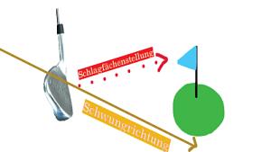 hooken golf