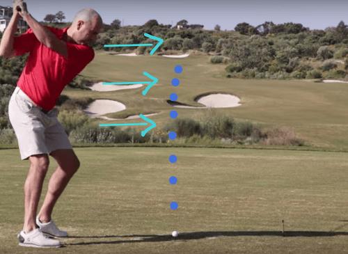 Golf ausrichtung fehler